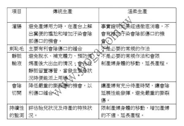 台南JYOGA樂活瑜珈-瑜珈教學-孕婦瑜珈-溫柔生產
