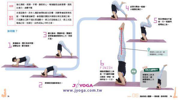 台南JYOGA樂活瑜珈-瑜珈教學-倒立